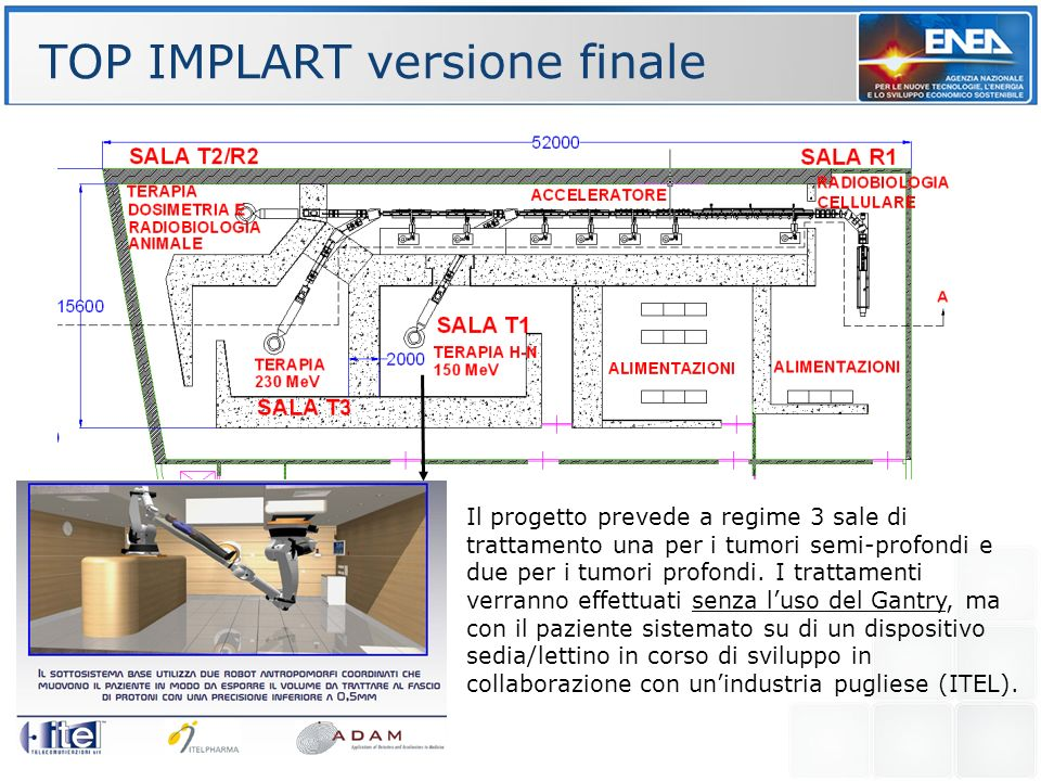TOP IMPLART versione finale