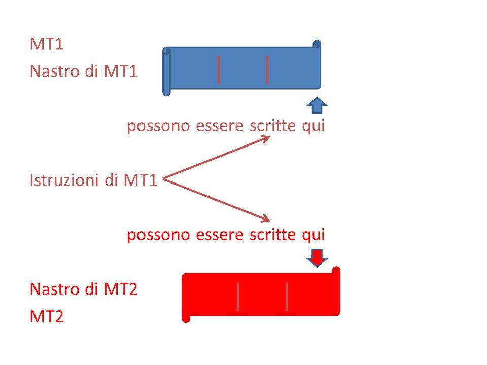 MT1 Nastro di MT1 possono essere scritte qui Istruzioni di MT1 Nastro di MT2 MT2