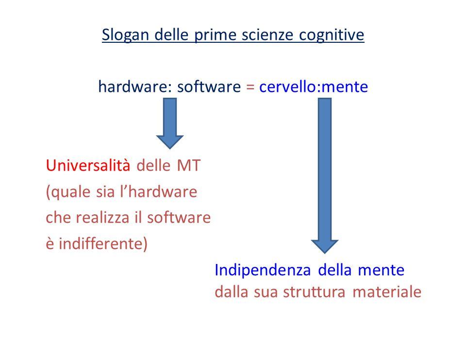 Slogan delle prime scienze cognitive