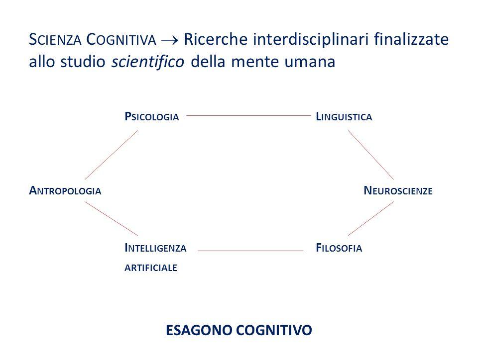 Psicologia Linguistica