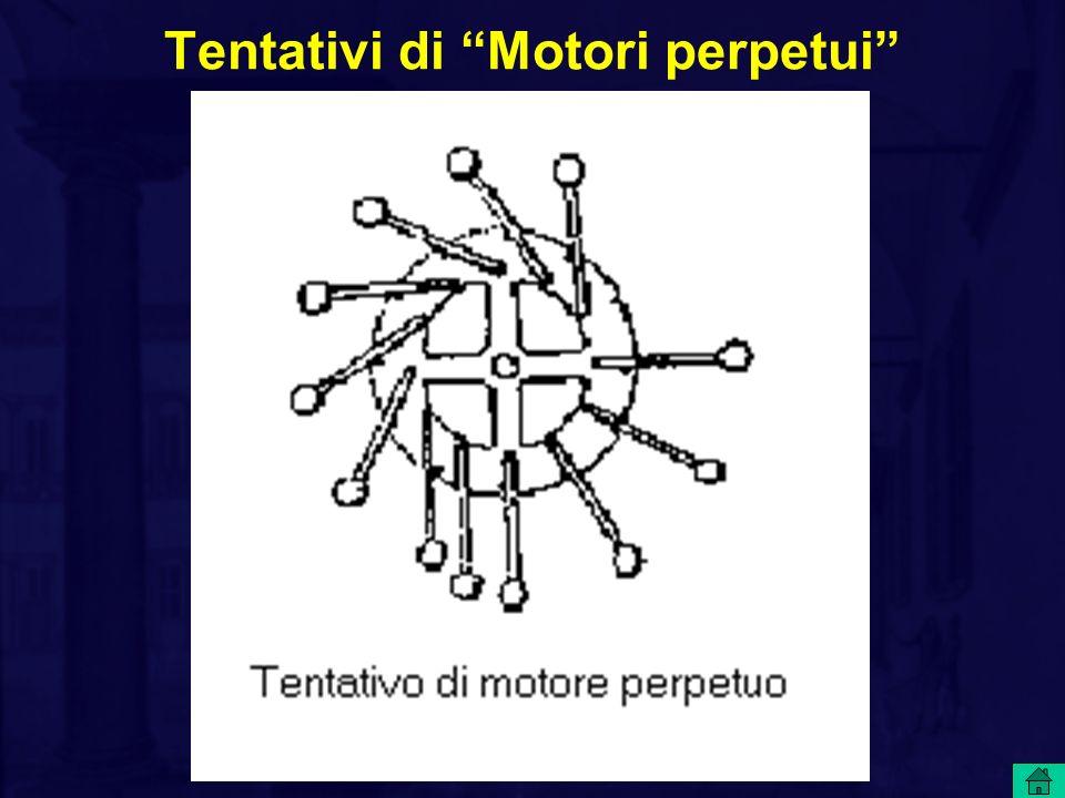 Tentativi di Motori perpetui