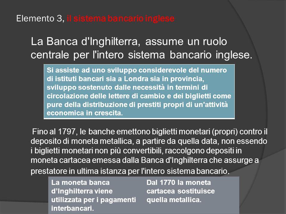 Elemento 3, il sistema bancario inglese