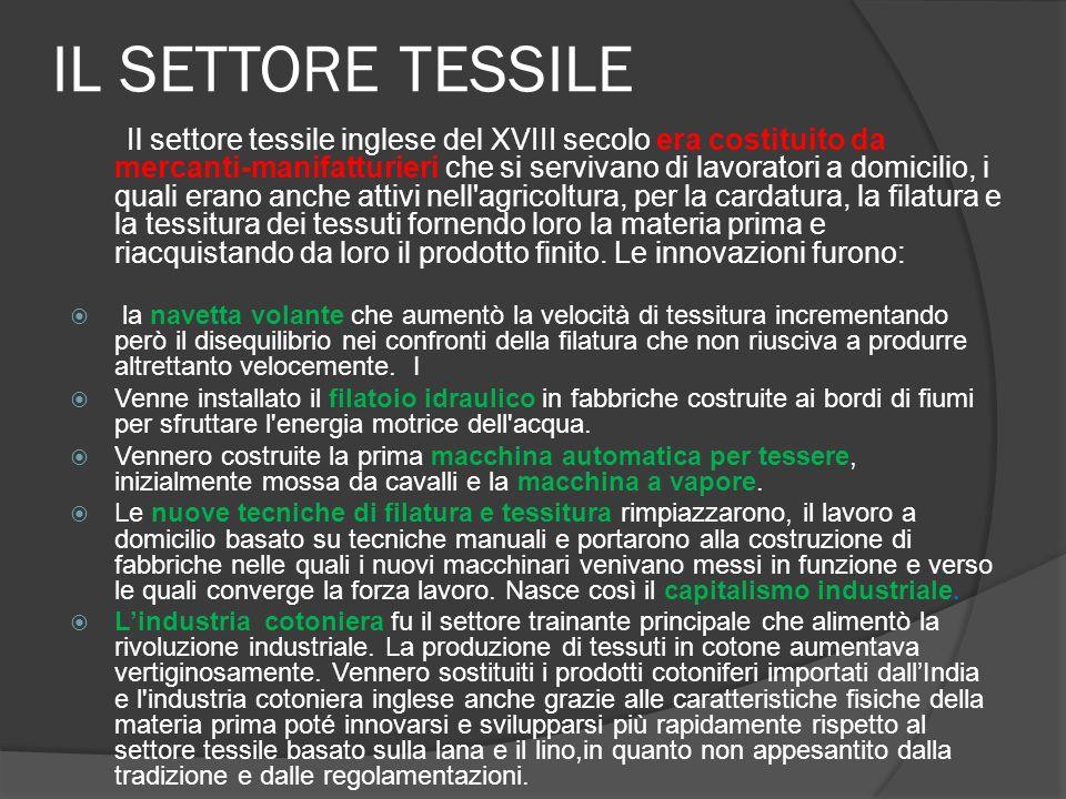 IL SETTORE TESSILE