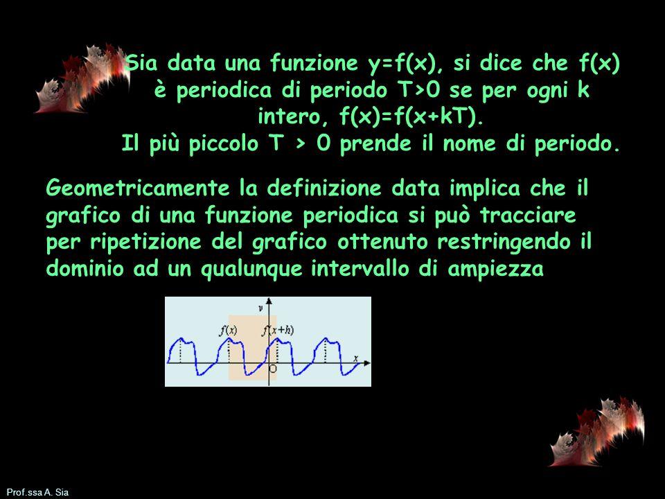 Sia data una funzione y=f(x), si dice che f(x) è periodica di periodo T>0 se per ogni k intero, f(x)=f(x+kT). Il più piccolo T > 0 prende il nome di periodo.