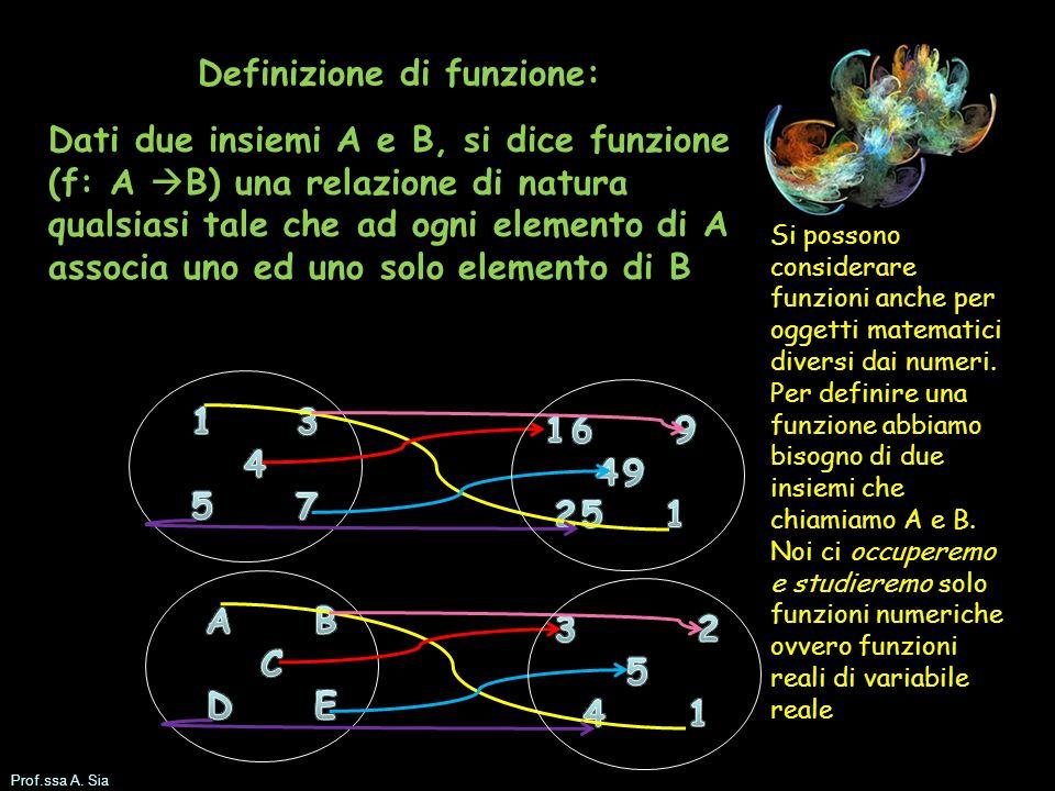 Definizione di funzione: