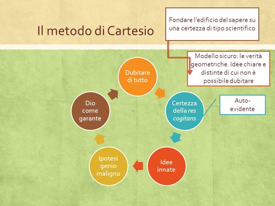 Il metodo di Cartesio Fondare l'edificio del sapere su una certezza di tipo scientifico.