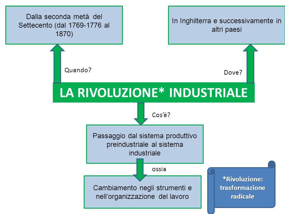 LA RIVOLUZIONE* INDUSTRIALE *Rivoluzione: trasformazione radicale