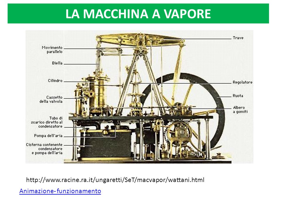 LA MACCHINA A VAPORE http://www.racine.ra.it/ungaretti/SeT/macvapor/wattani.html.