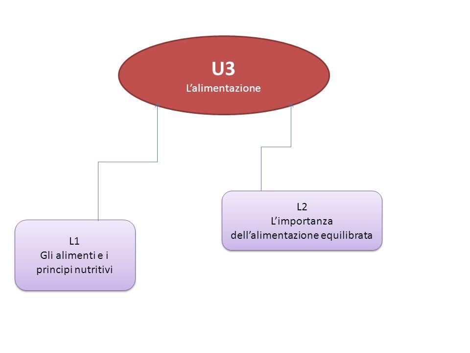 U3 L'alimentazione L2 L'importanza dell'alimentazione equilibrata L1