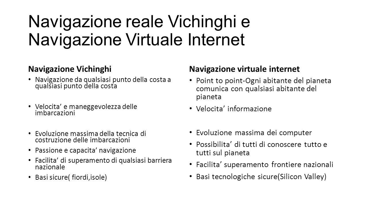 Navigazione reale Vichinghi e Navigazione Virtuale Internet
