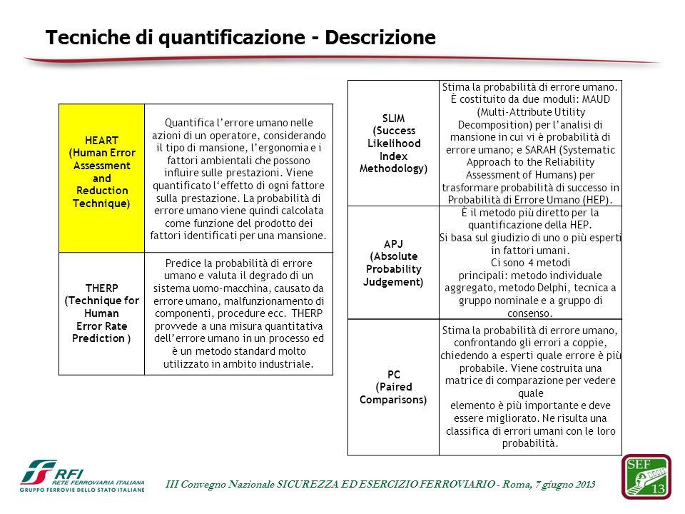 Tecniche di quantificazione - Descrizione