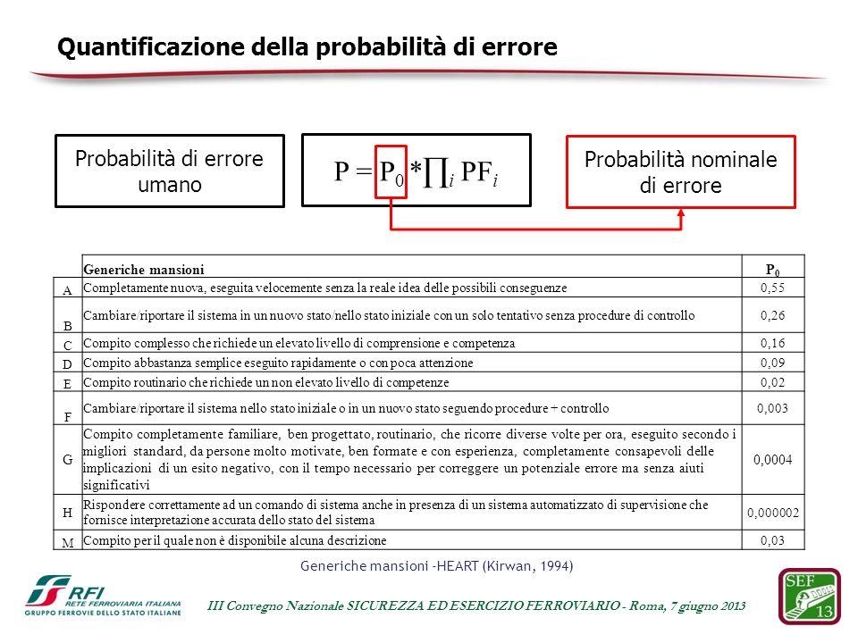 P = P0 *∏i PFi Quantificazione della probabilità di errore