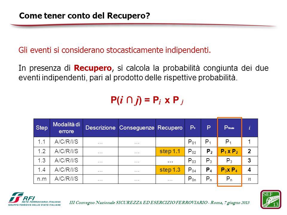P(i ∩ j) = Pi x P j Come tener conto del Recupero