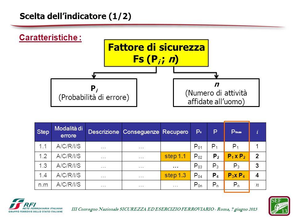Fattore di sicurezza Fs (Pi ; n) Scelta dell'indicatore (1/2)