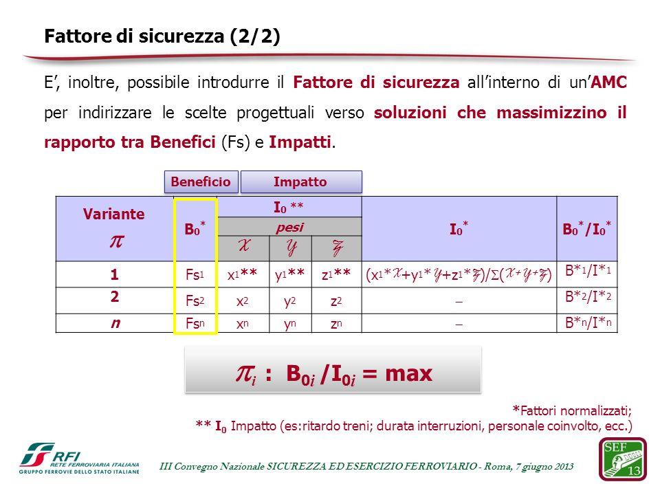 (x1*X+y1*Y+z1*Z)/S(X+Y+Z)