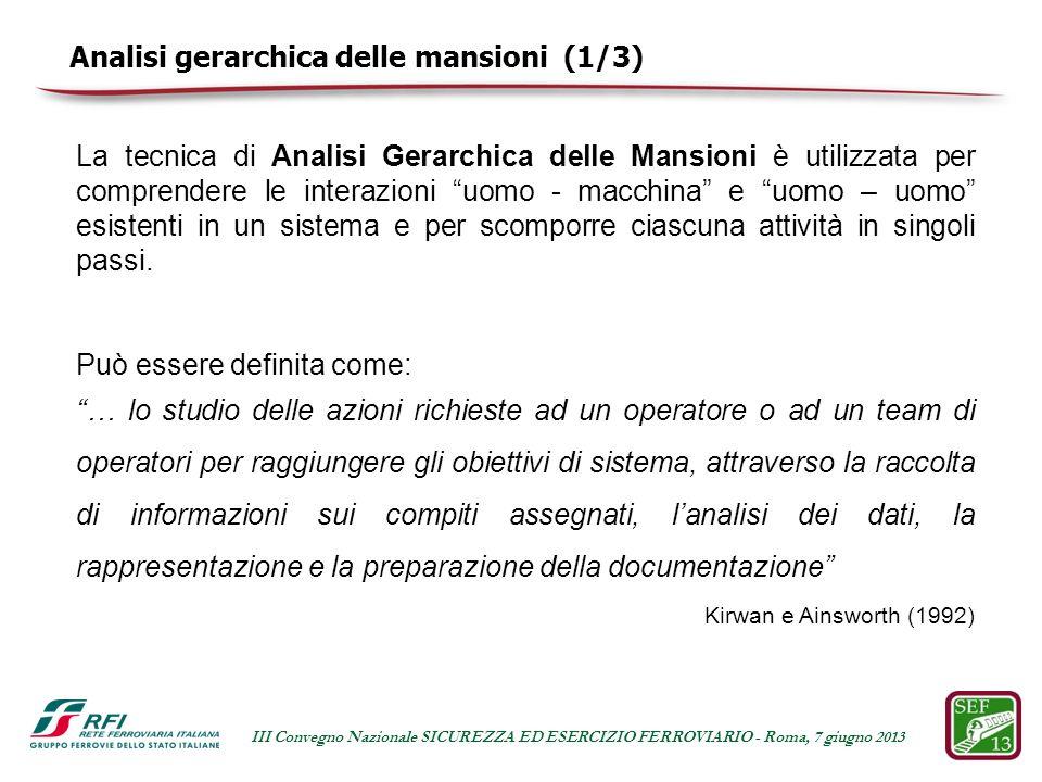 Kirwan e Ainsworth (1992) Analisi gerarchica delle mansioni (1/3)