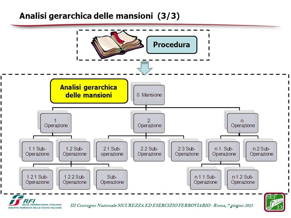 Analisi gerarchica delle mansioni