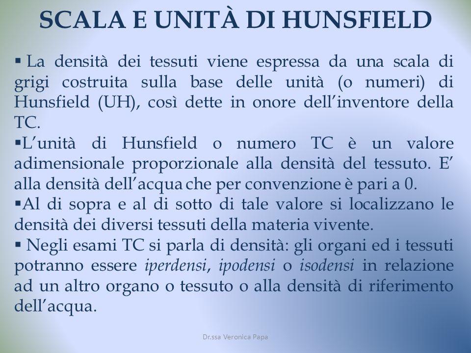 SCALA E UNITÀ DI HUNSFIELD