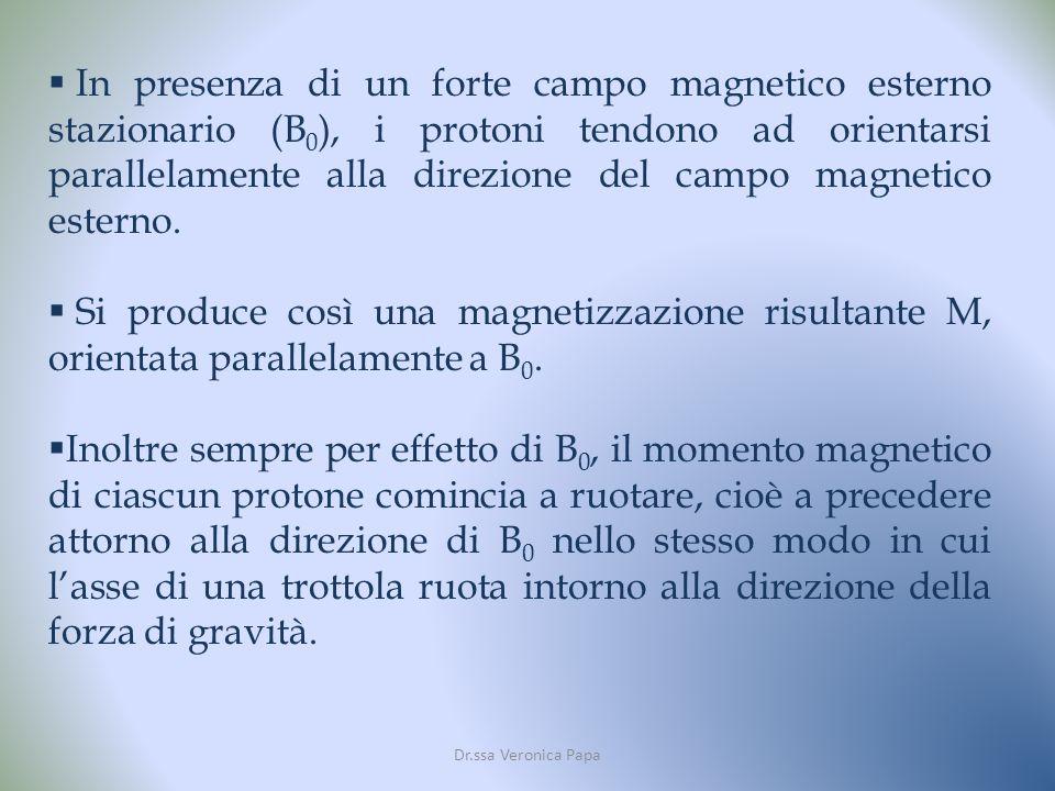 In presenza di un forte campo magnetico esterno stazionario (B0), i protoni tendono ad orientarsi parallelamente alla direzione del campo magnetico esterno.