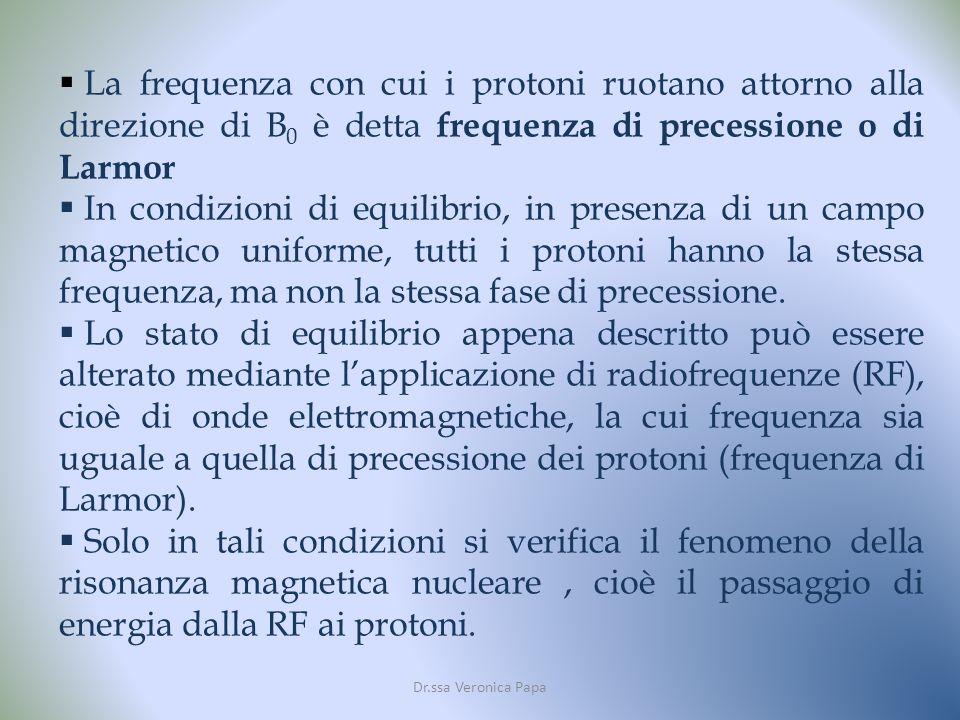 La frequenza con cui i protoni ruotano attorno alla direzione di B0 è detta frequenza di precessione o di Larmor