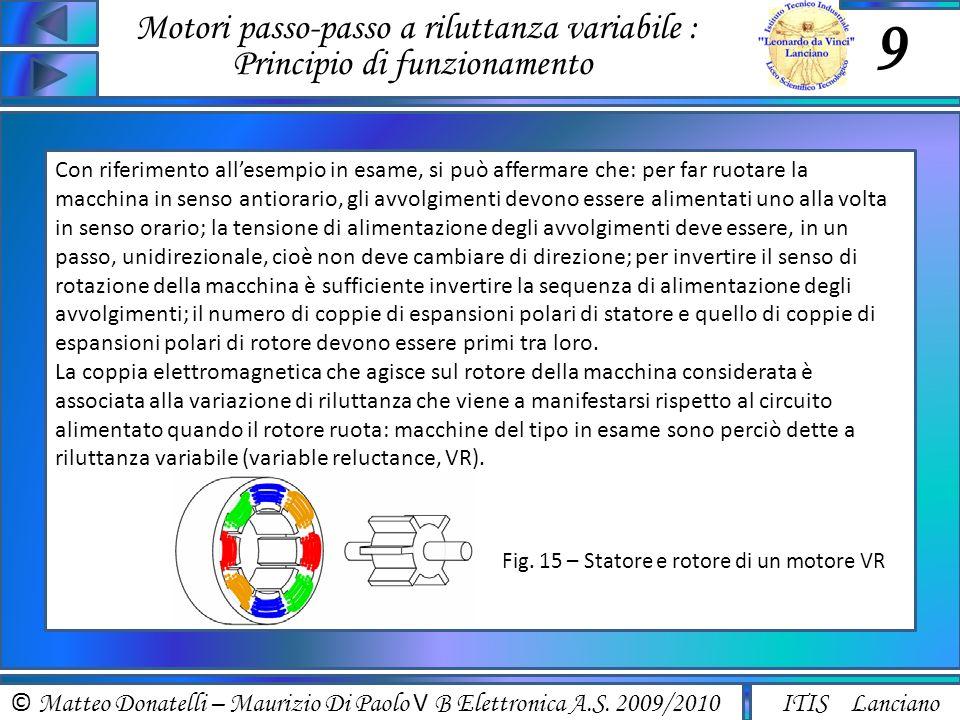 Motori passo-passo a riluttanza variabile : Principio di funzionamento