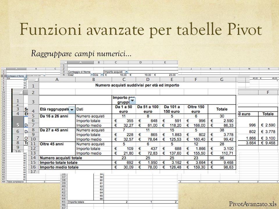 Funzioni avanzate per tabelle Pivot