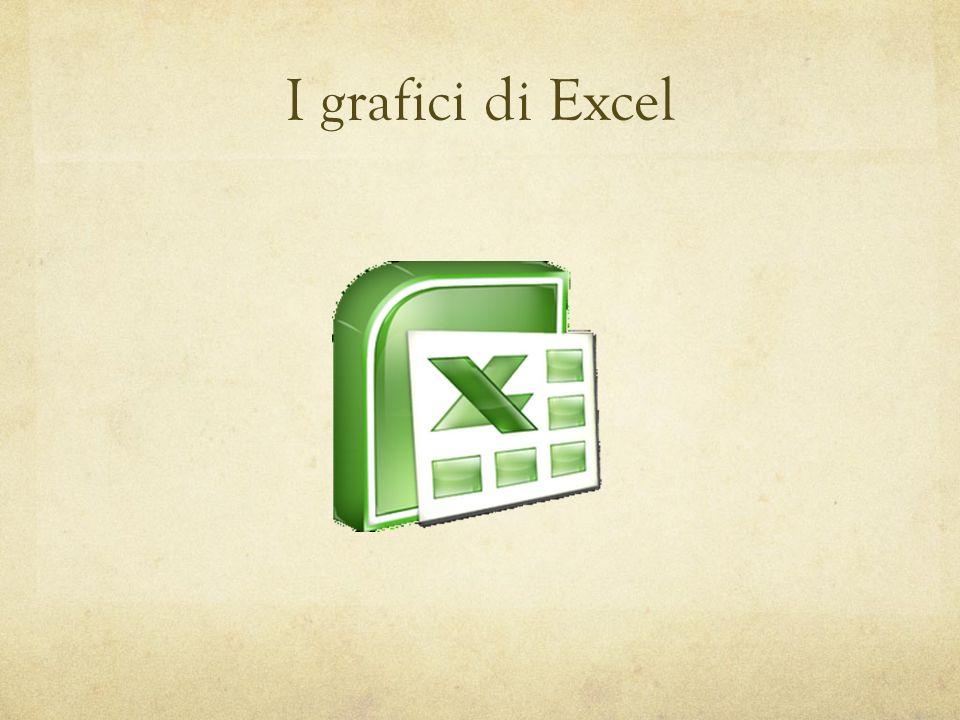 I grafici di Excel
