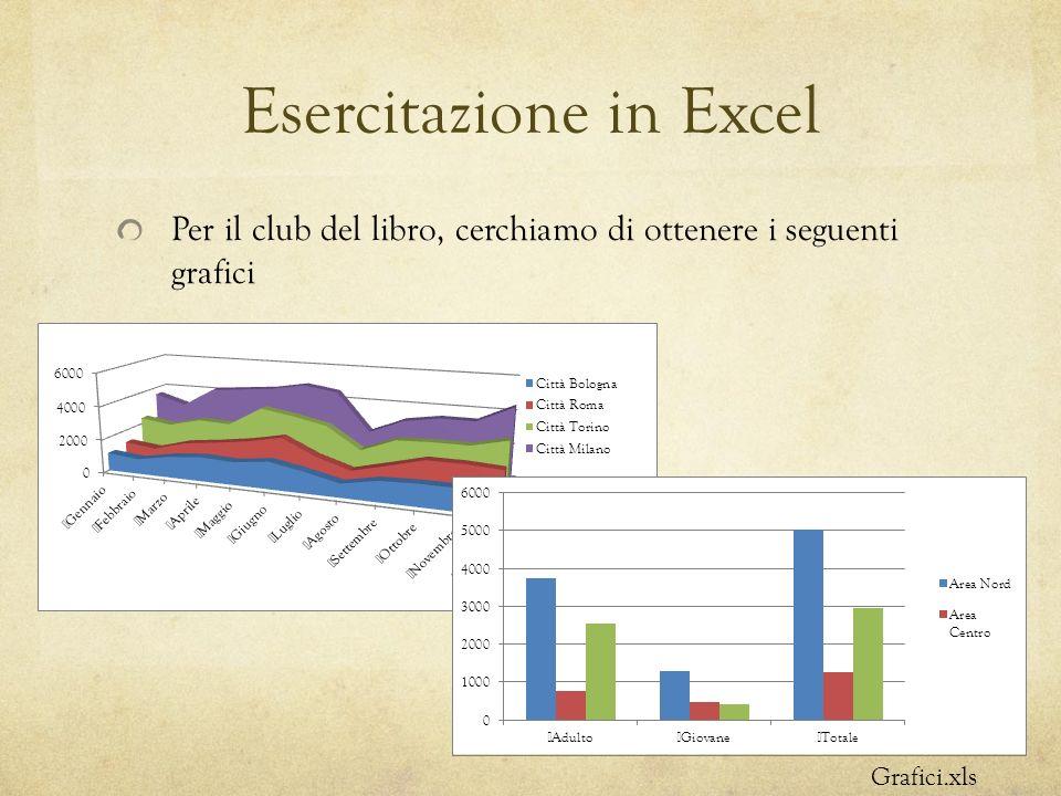 Esercitazione in Excel