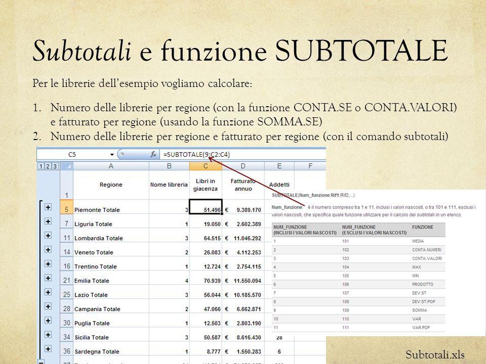 Subtotali e funzione SUBTOTALE
