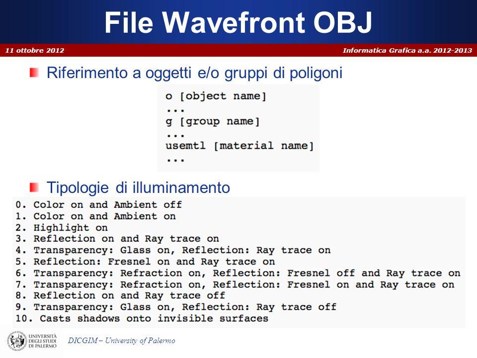 File Wavefront OBJ Riferimento a oggetti e/o gruppi di poligoni