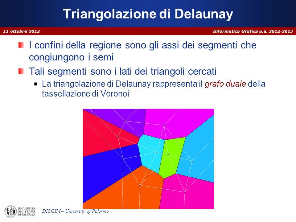 Triangolazione di Delaunay