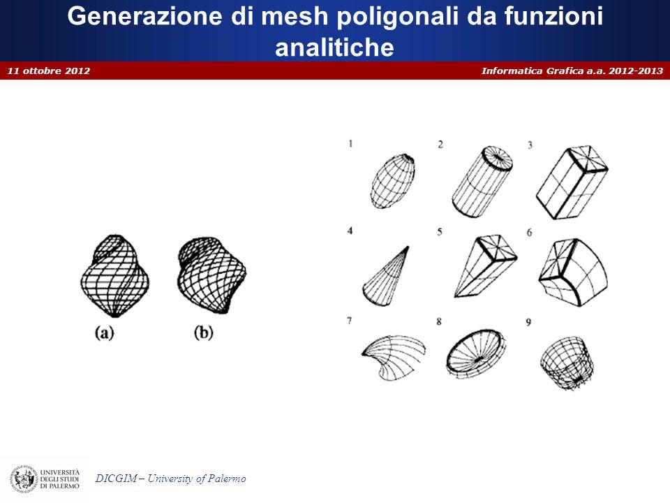 Generazione di mesh poligonali da funzioni analitiche