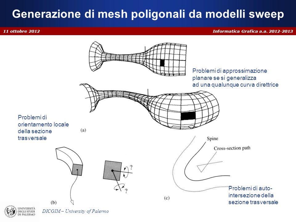 Generazione di mesh poligonali da modelli sweep