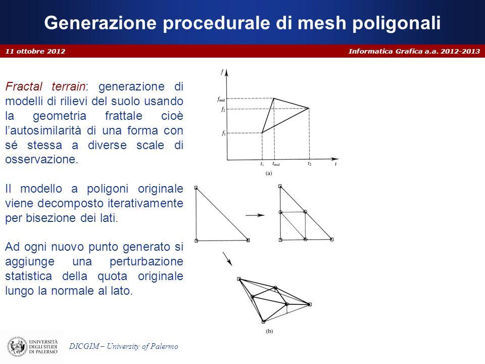 Generazione procedurale di mesh poligonali