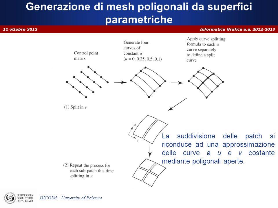 Generazione di mesh poligonali da superfici parametriche