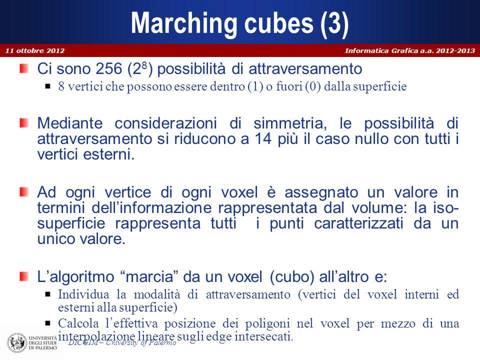 Marching cubes (3) Ci sono 256 (28) possibilità di attraversamento