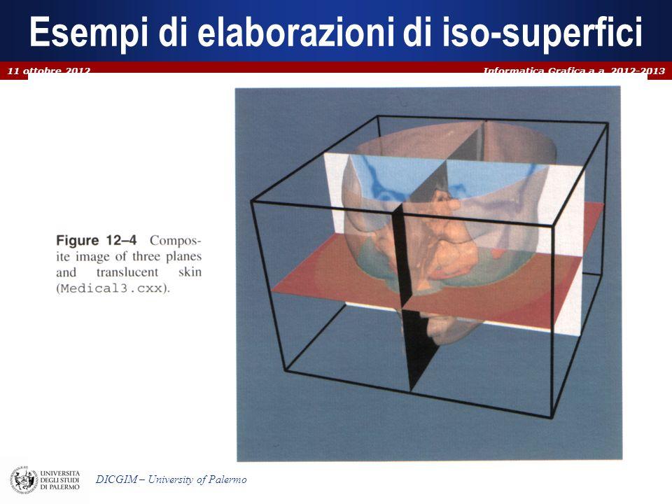 Esempi di elaborazioni di iso-superfici