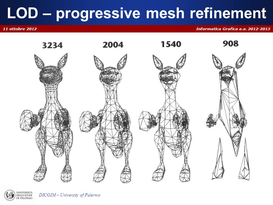 LOD – progressive mesh refinement