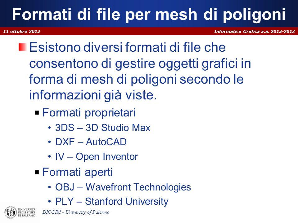 Formati di file per mesh di poligoni
