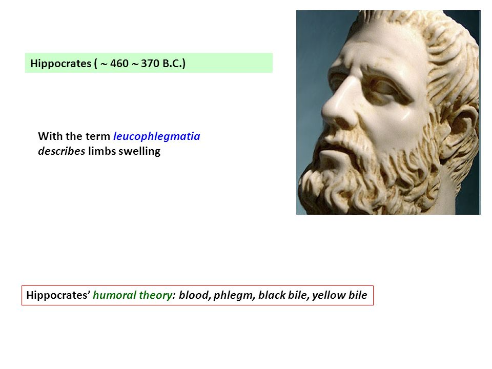 Hippocrates (  460  370 B.C.) With the term leucophlegmatia describes limbs swelling.