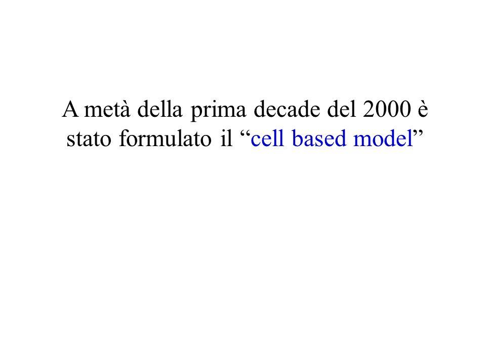 A metà della prima decade del 2000 è stato formulato il cell based model