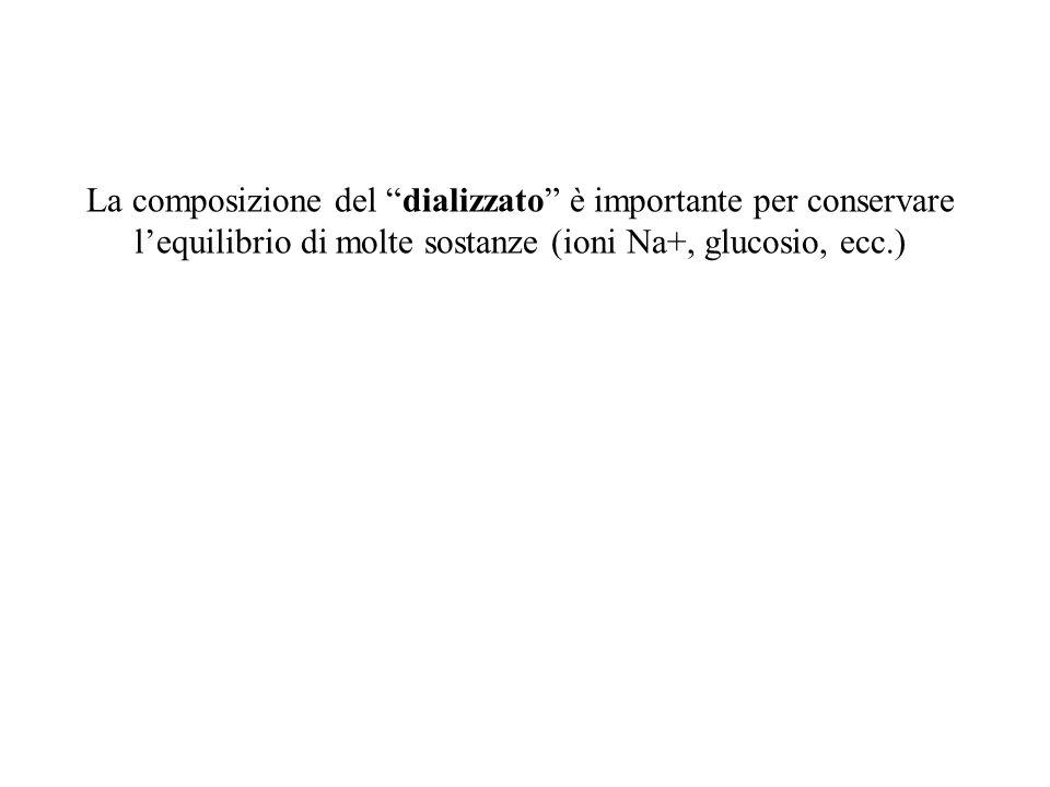 La composizione del dializzato è importante per conservare l'equilibrio di molte sostanze (ioni Na+, glucosio, ecc.)