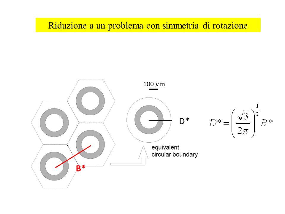 Riduzione a un problema con simmetria di rotazione