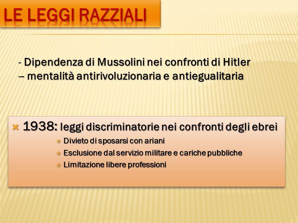 Le leggi razziali Dipendenza di Mussolini nei confronti di Hitler. - mentalità antirivoluzionaria e antiegualitaria.