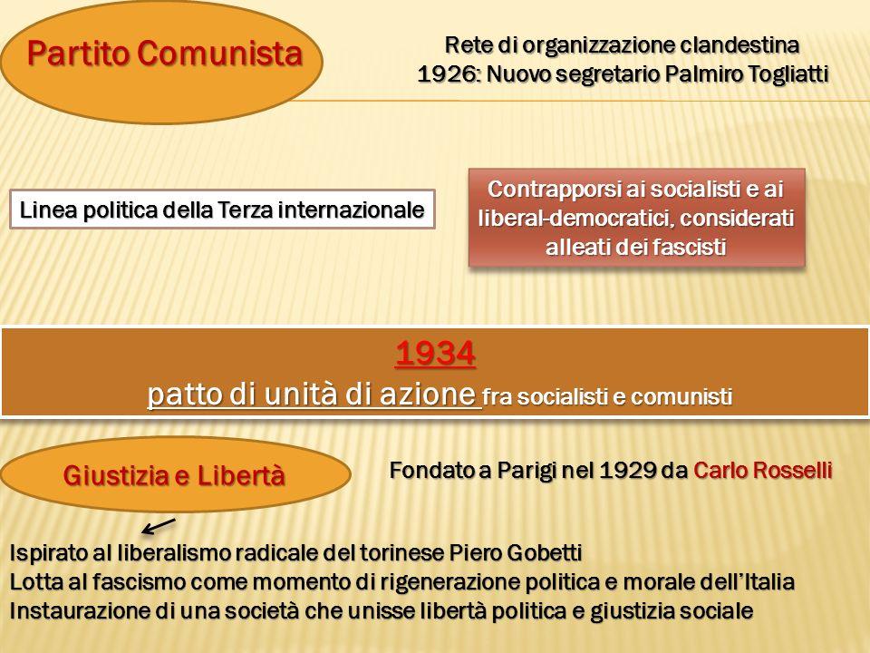 Partito Comunista Rete di organizzazione clandestina. 1926: Nuovo segretario Palmiro Togliatti. Contrapporsi ai socialisti e ai.