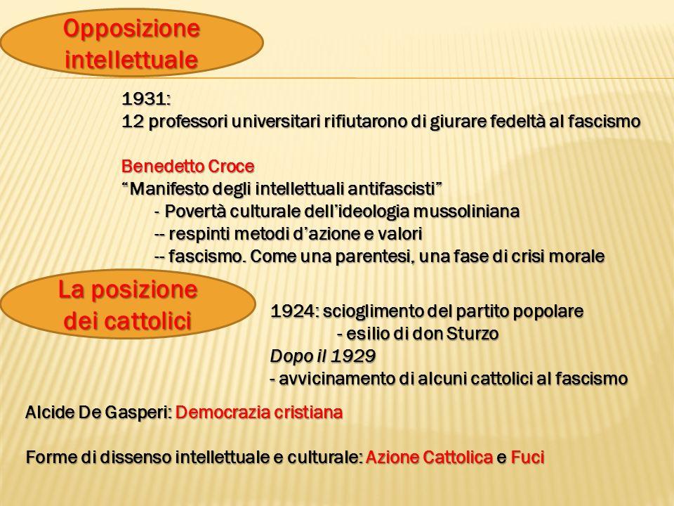 Opposizione intellettuale La posizione dei cattolici