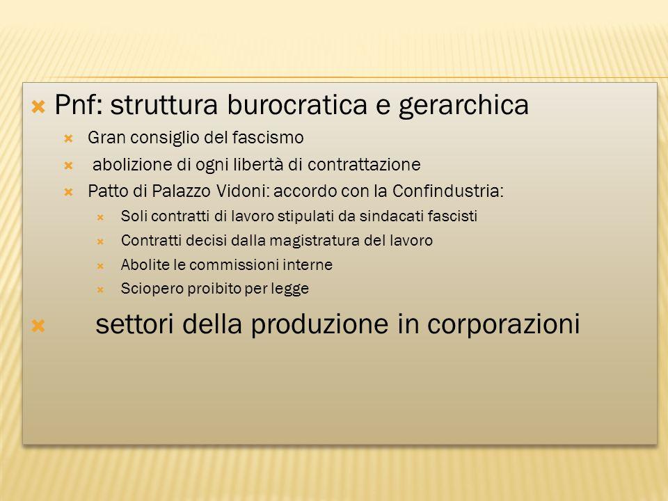 Pnf: struttura burocratica e gerarchica