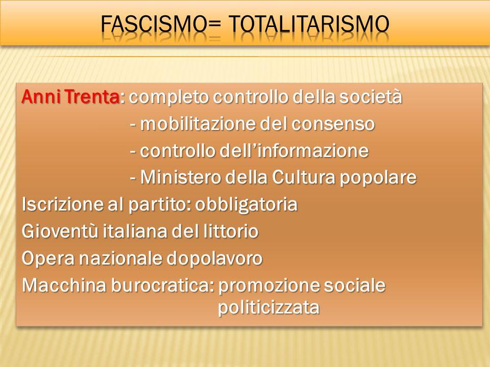 Fascismo= Totalitarismo