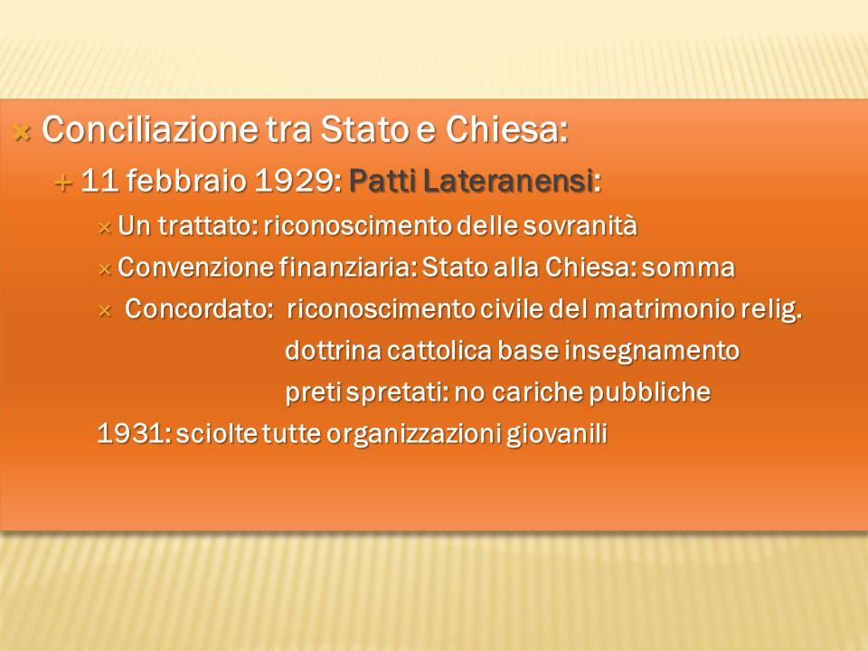 Conciliazione tra Stato e Chiesa: