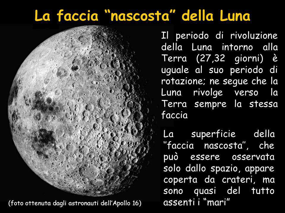 La faccia nascosta della Luna